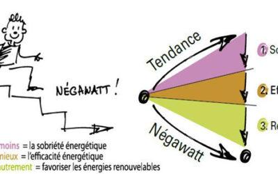 Présentation du scénario négaWatt le 31 mai à Clermont-Fd