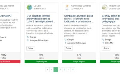 Plus de 875 votes pour Combrailles Durables prend racine, merci pour votre mobilisation